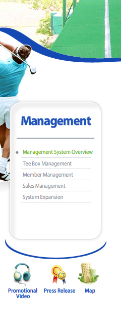 Management Leftmenu